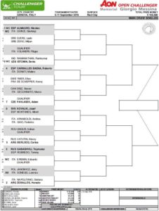 Main-draw-all