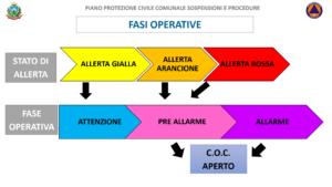 piano-protezione-civile-1